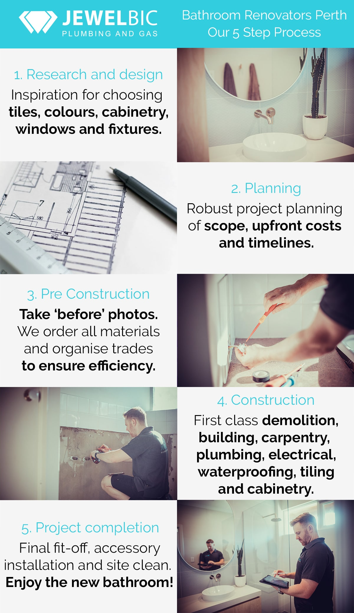 Bathroom Renovators Perth: Our 5 Step Process - Jewelbic Plumbing & Gas
